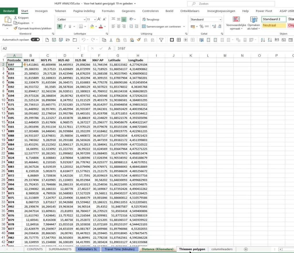 huff gravity model data