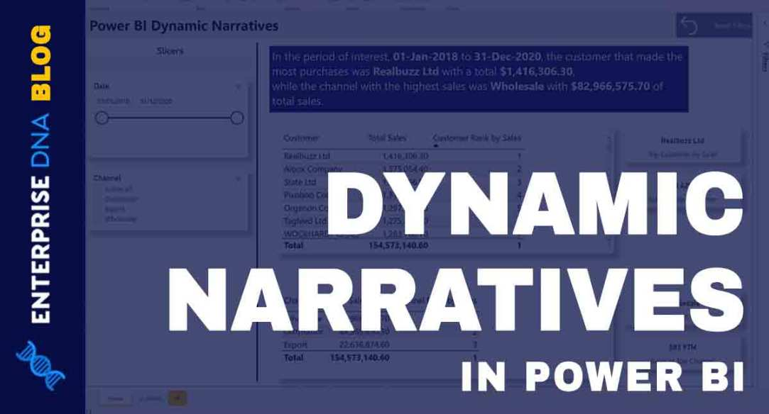 Power BI Interactive Data - Display Dynamic Narratives