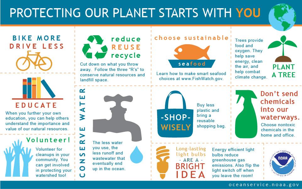 earthday-infographic