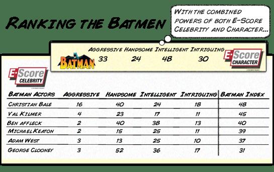 batman 2 copy
