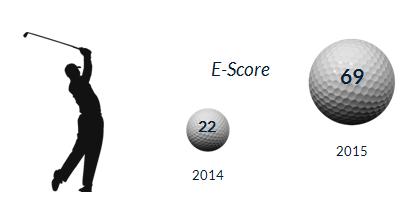 e-score graphic