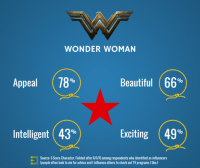 Wonder Woman.png