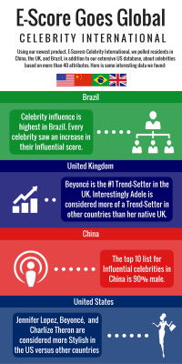 Celebrity International Summary Graphic (1).png