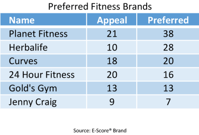 Fitness-6pt.png