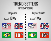 Trend-Setters-International.png