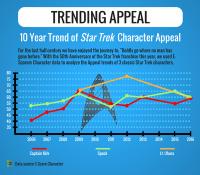 Star-Trek-Character-Appeal.png