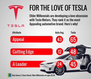 For the Love of Tesla.png