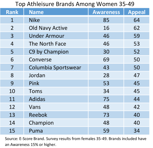 Athleisure-Brands-F3549.png