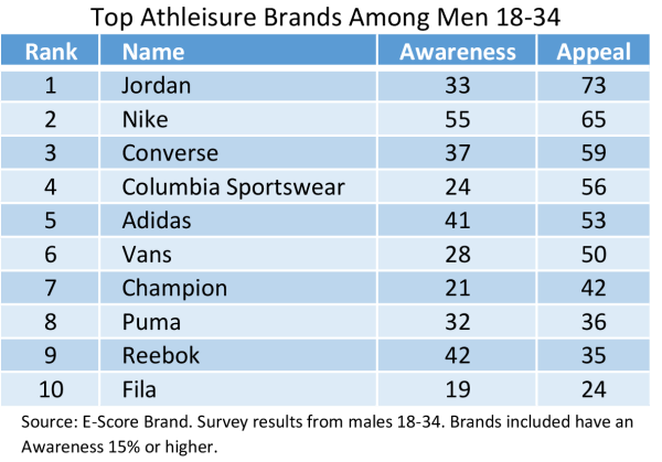 Athleisure-Brands-M1834.png