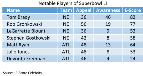 Notable-Superbowl-LI-Players.png