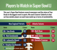 Players in Super Bowl LI (2).png