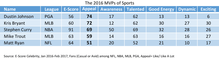 MVPs-of-Sports.png