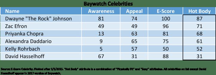 Baywatch Celebrities.png