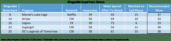 Superhero Shows.png