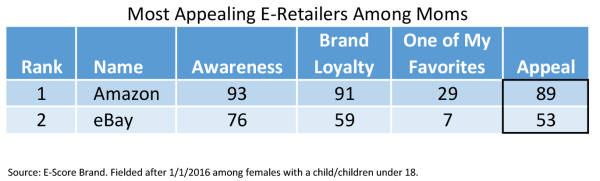 E-Retailers Moms.png