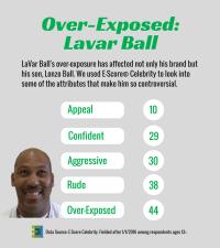 LaVar Ball.png