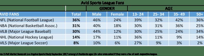 Avid Fans Leagues.png