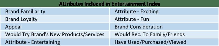 Entertainment Index Attributes.png