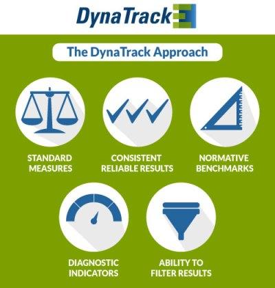 DynaTrack_General--2018-02-28_b