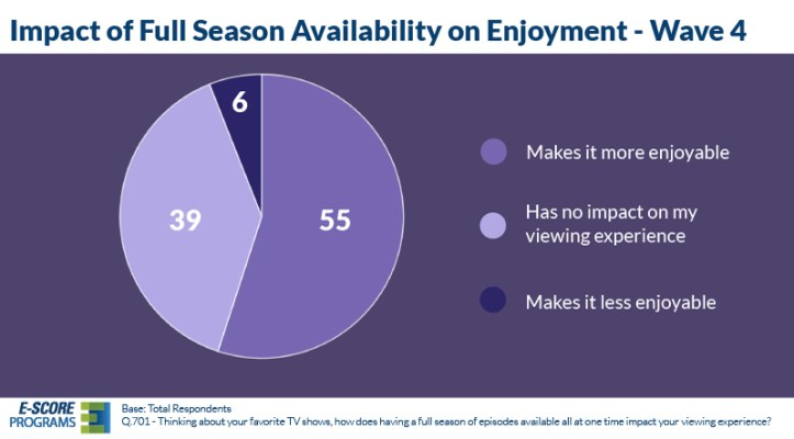 Full-Season-Availability---Blog