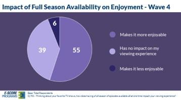Full-Season-Availability---Blog