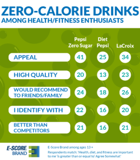 Beverages_Health_F2