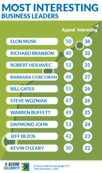 Interesting-Business-Leaders1_b