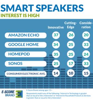 Smart-Speakers-G1