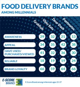 Food-Delivery-Millennials_B