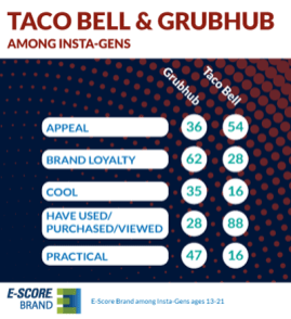 tacobell_grubhub
