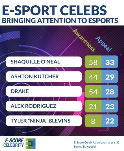 E-Sports-Celebrities-F