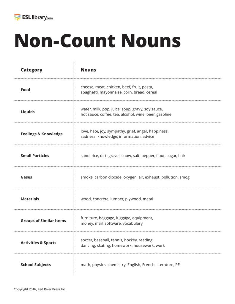 Count N Count Nouns Esl Libr Ry Blog