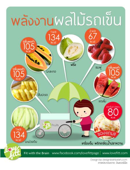 1383290649-fruitcart-o