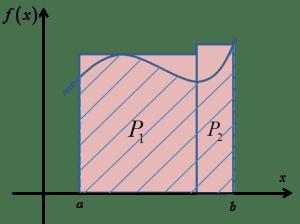 Pole P przybliżone dwoma prostokątami