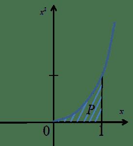 Pole pod funkcją x^2 w granicach od 0 do 1