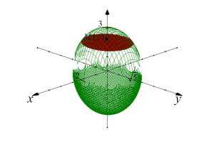 Elipsoida przekrojona elipsą