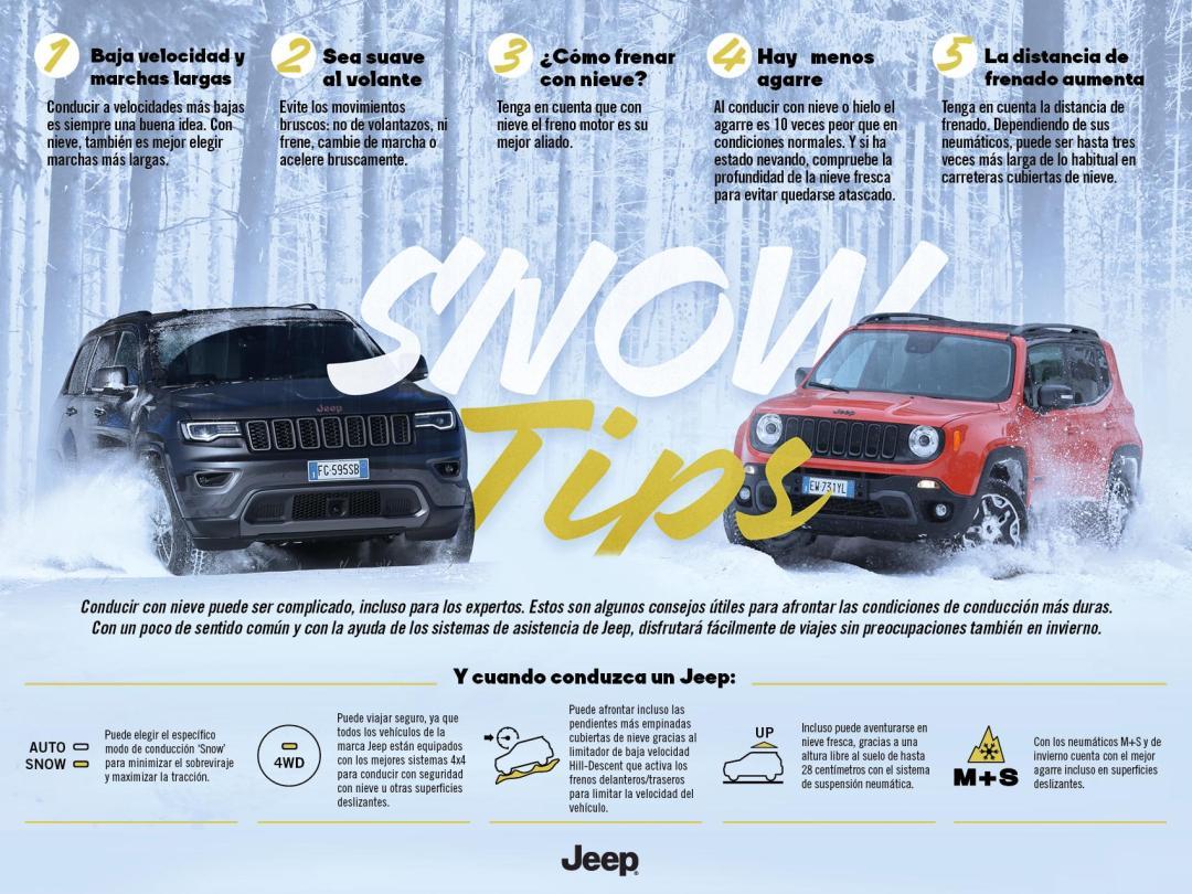 Infografía: consejos para conducir en invierno