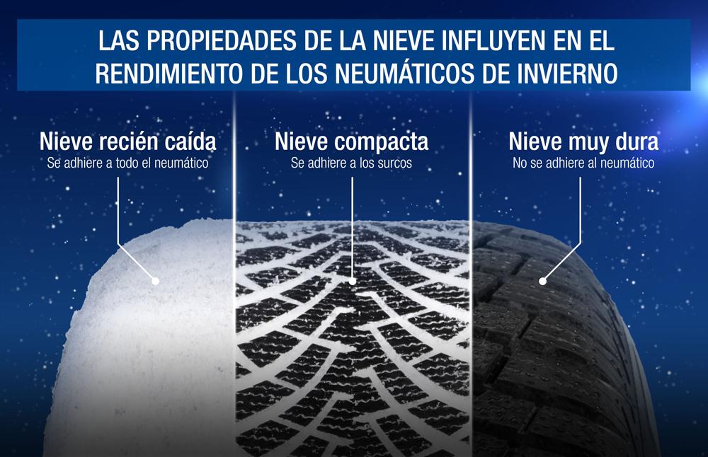 Las propiedades de la nieve influyen en el rendimiento de los neumáticos de invierno