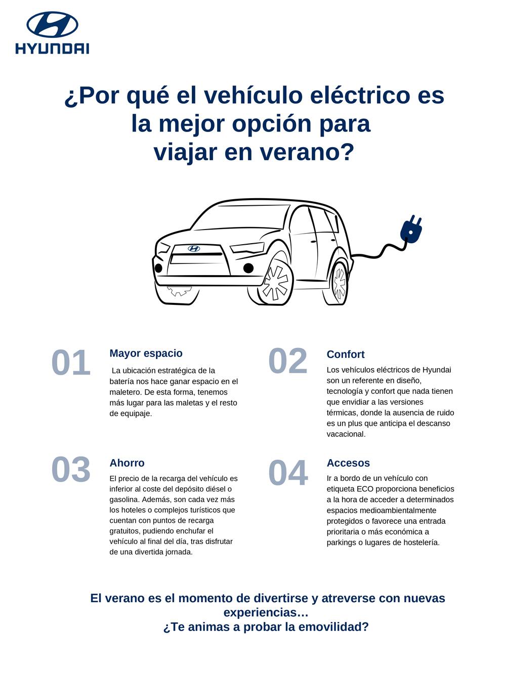 Infografía ventajas Hyundai de los vehículos eléctricos