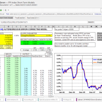 Excel-ling at Discovery: Spreadsheets in Document Review