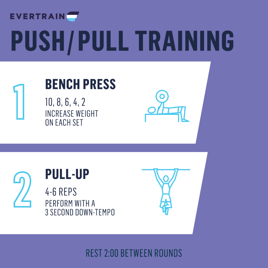 A Full Push And Pull Workout For All Resistance Training