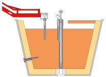 steel temperature