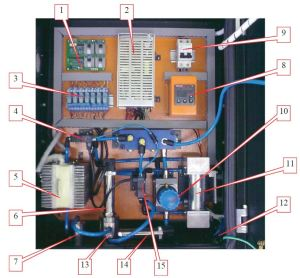 Internal components of electro-pneumatic panel
