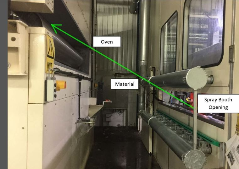 Area between Spray Booth and Oven