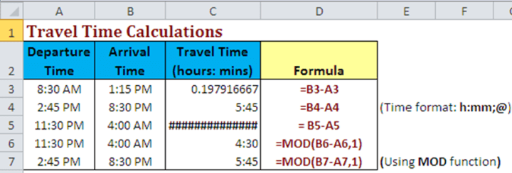Performing TIME calculations in Microsoft Excel