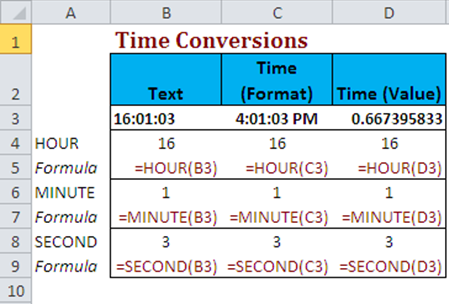 Performing TIME conversions in Excel – Excel Strategies, LLC