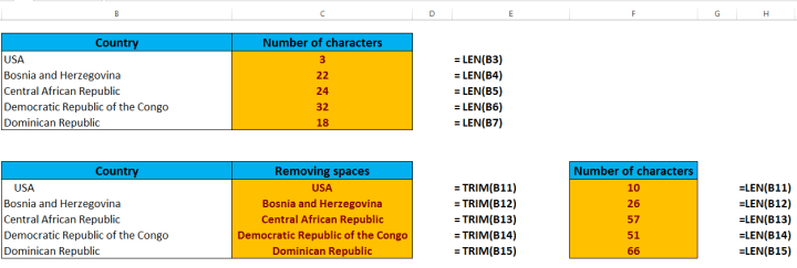LEN Excel Function