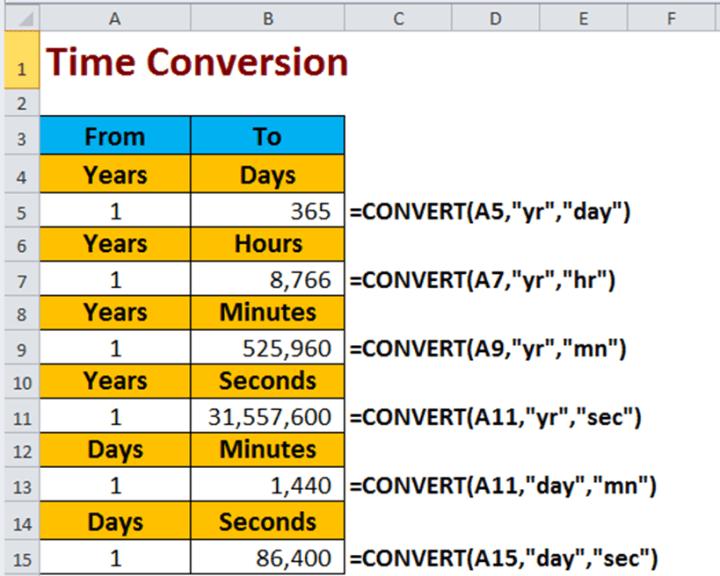 CONVERT Excel Function