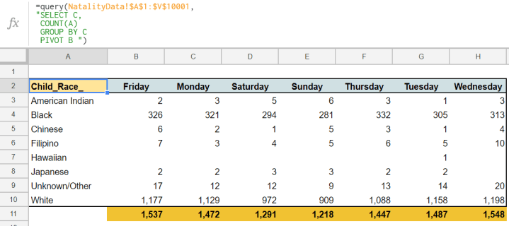 Working with Google Sheets' QUERY Function – Excel