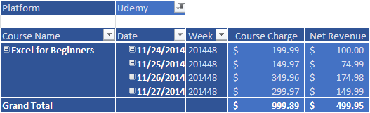 Conditional SUM with PivotTable